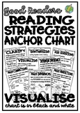 Reading Strategies Anchor Chart: Visualise