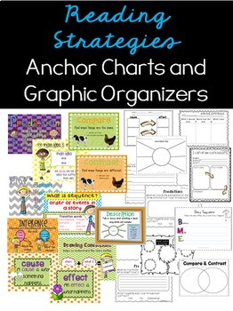 Reading Strategies: Anchor Charts & Graphic Organizers Bundle
