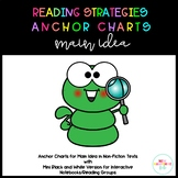 Reading Strategies Anchor Charts for NF Comprehension: Main Idea