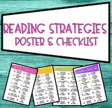 Reading Strategies & Annotation Handout / Poster