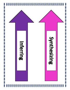Reading Strategies Arrows