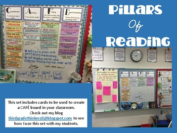 Reading Strategies Board