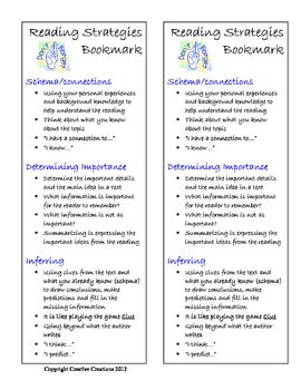 Reading Strategies Bookmark:  Reminders of What to do While Reading