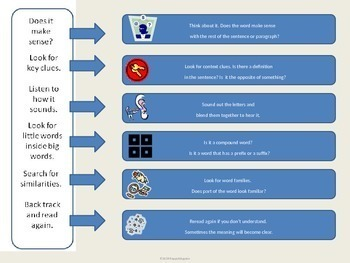 FREE Reading Strategies Bookmarks and PowerPoint Minilesson