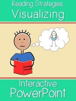 Reading Strategies Bundle-Interactive PowerPoints