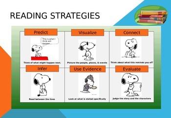 Reading Strategies - CCSS aligned