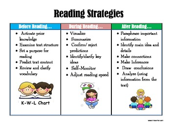 the wright skills guided reading levels