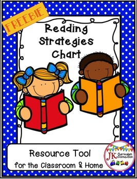 Reading Strategies Chart for School & Home FREEBIE
