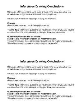 Reading Strategies Cheat Sheets