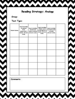 Reading Strategies Checklists