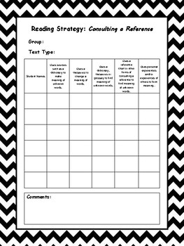 Reading Strategies Checklists