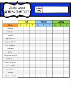 Reading Strategies Checklist- Second Grade
