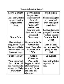 Reading Strategies Choice Board