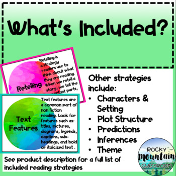 Reading Strategies Classroom Poster Set