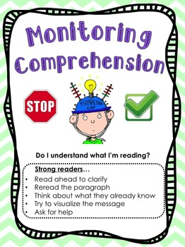 Reading Strategies Classroom Posters