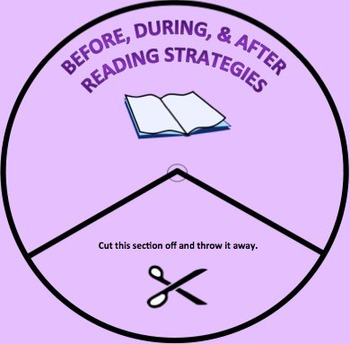 Reading Strategies DIY