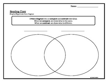 Reading Strategies - Graphic Organizers and Charts