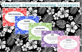 Reading Strategies: Hawaiian Theme