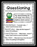 Reading Strategies Illustrations:  Posters or handouts