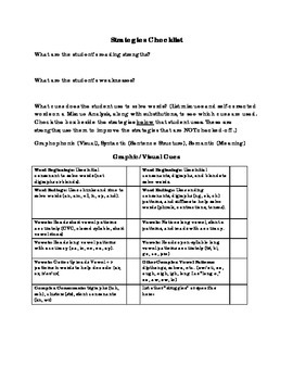 Reading Strategies Informal Diagnostic Checklist