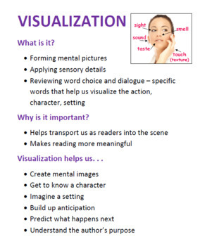 Reading Strategies: Introducing Visualization