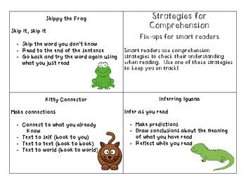 Reading Strategies Key Cards