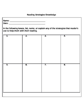 Reading Strategies Knowledge Quiz