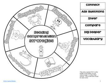 Reading Strategies Lessons and Printables for the SMART Board +ISN's