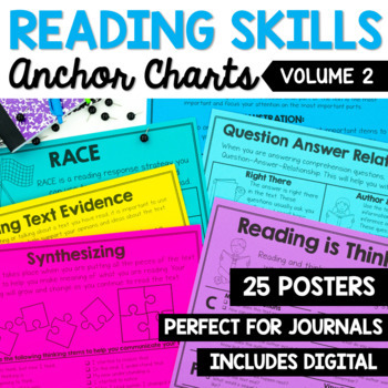 Reading Strategies Mini Anchor Charts: 2nd Edition