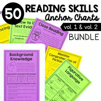 Reading Skills and Strategies Anchor Charts Bundle