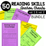 Reading Skills and Strategies Anchor Charts Bundle - For D