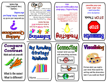 Reading Strategies Minibook