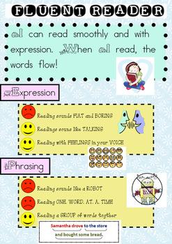 Reading Fluency Poster