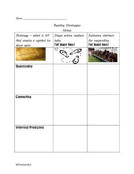 Reading Strategies Notes