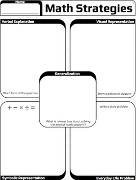 Math Strategies Organizer