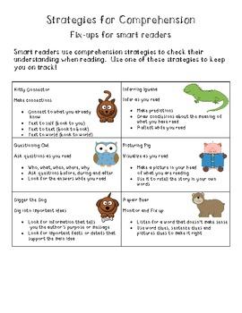 Reading Strategies Personal Anchor Charts