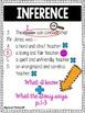 Reading Strategies Playbook