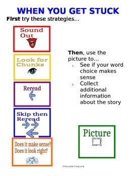 Reading Strategies Poster