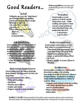 Reading Strategies Poster or Binder Divider