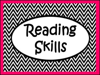 Reading Skills Posters: Main Idea,Cause/Effect, Author's P