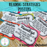Reading Strategies Posters- Middle School Classroom Decor