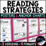 Reading Strategies Posters, Anchor Charts, Reading Comprehension Bulletin Board