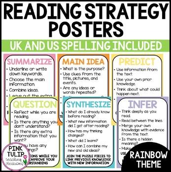 Reading Strategies Posters- Classroom Display (Chevron)