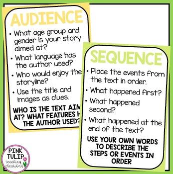Reading Strategies Posters - Classroom Display