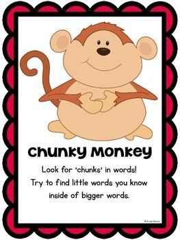 Reading Strategies Posters - FREEBIE!