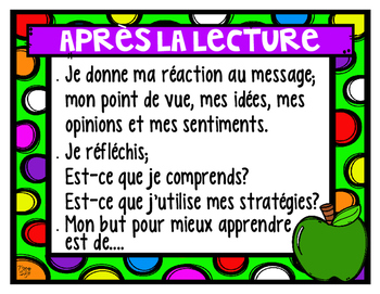 FRENCH Reading Strategies Posters (Writing, Speaking & Listening too!)