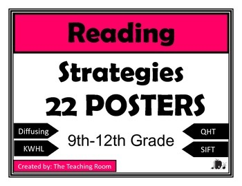 Reading Strategies Posters - High School