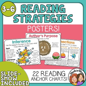 Reading Strategies Posters - Mini Anchor Charts for Word Walls and Reference