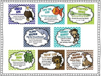 Reading Strategies Posters and More-Forest Theme Blue, Green, Brown