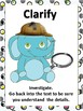 Reading Strategies Posters for the Elementary School Classroom